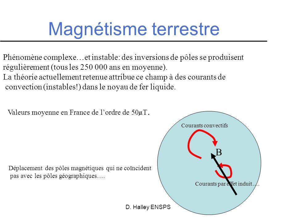 Magnétisme terrestre B