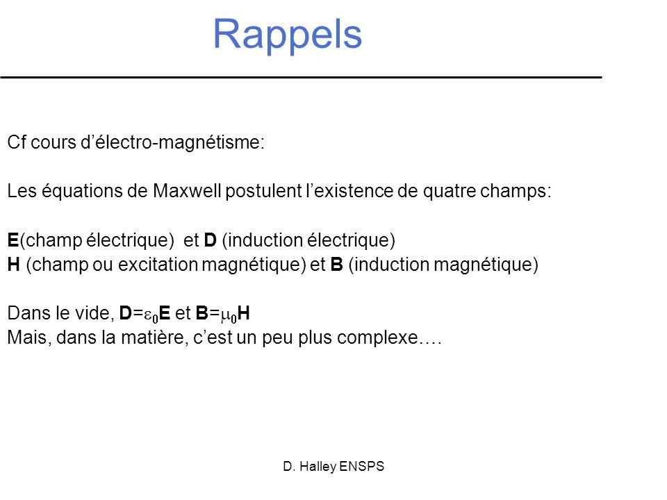 Rappels Cf cours d'électro-magnétisme: