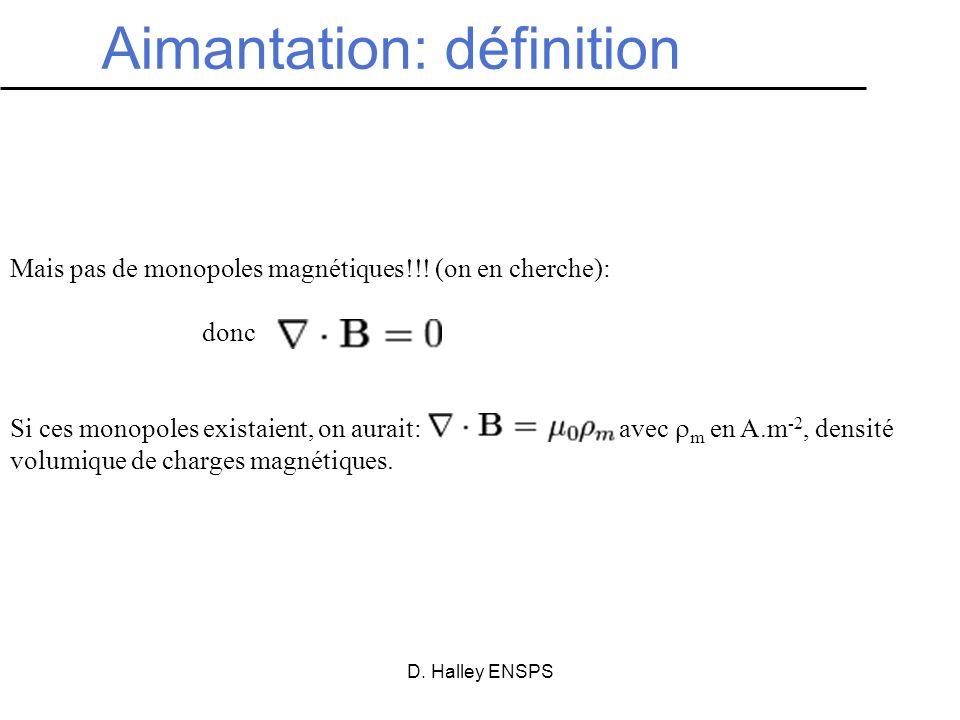 Aimantation: définition