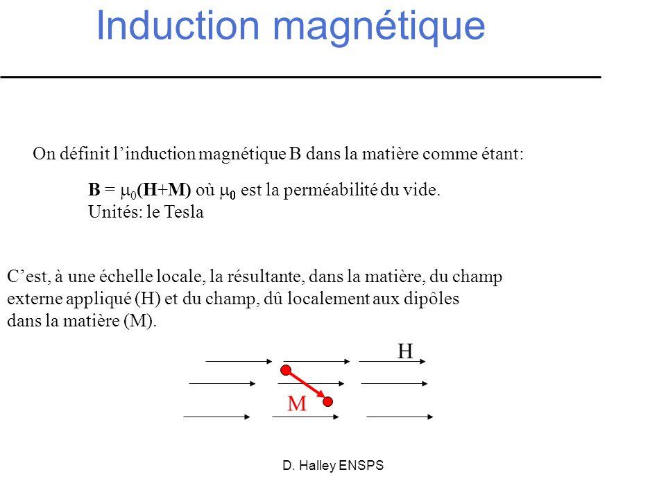 Induction magnétique H M