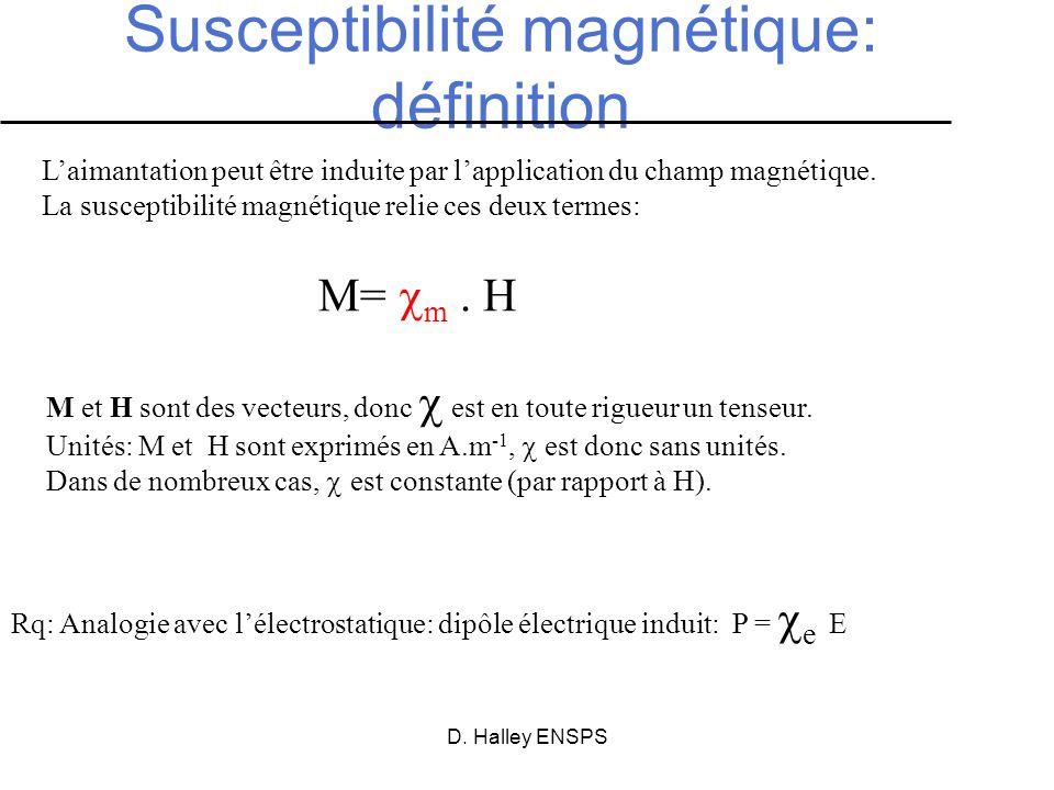 Susceptibilité magnétique: définition