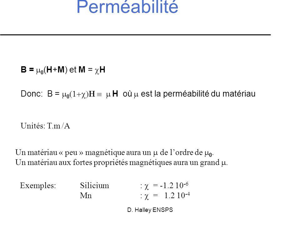 Perméabilité B = m0(H+M) et M = cH
