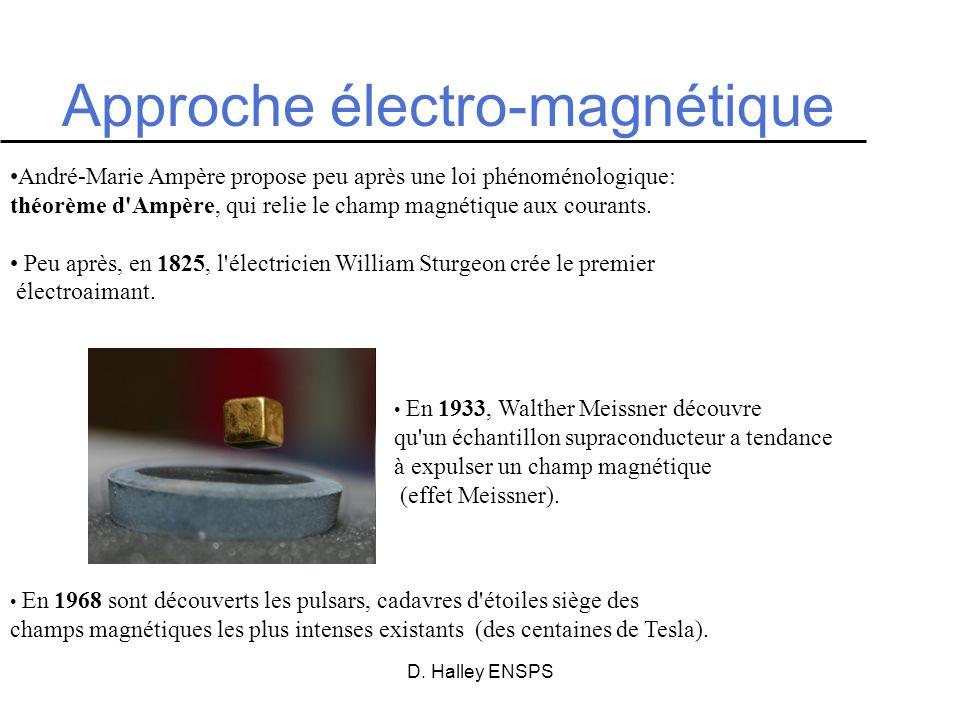 Approche électro-magnétique