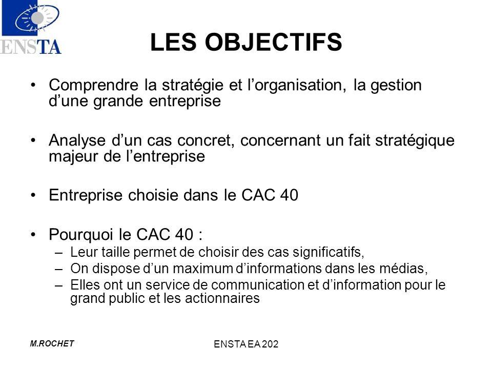 LES OBJECTIFS Comprendre la stratégie et l'organisation, la gestion d'une grande entreprise.