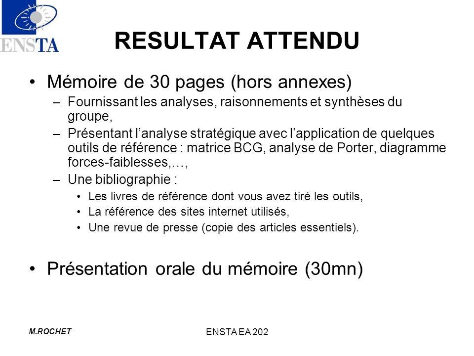 RESULTAT ATTENDU Mémoire de 30 pages (hors annexes)