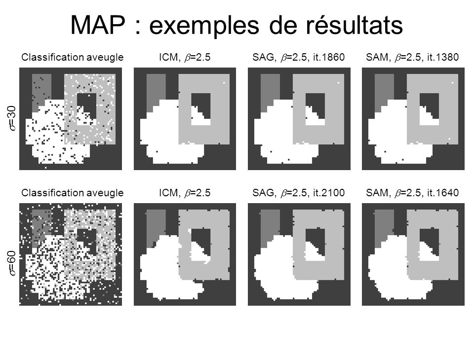 MAP : exemples de résultats