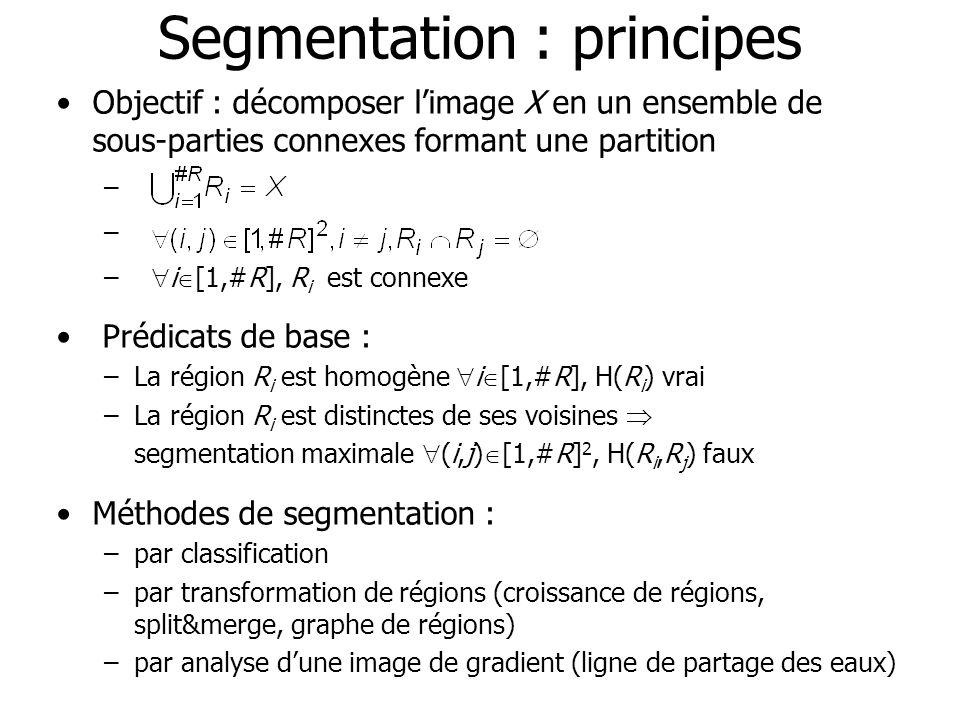 Segmentation : principes