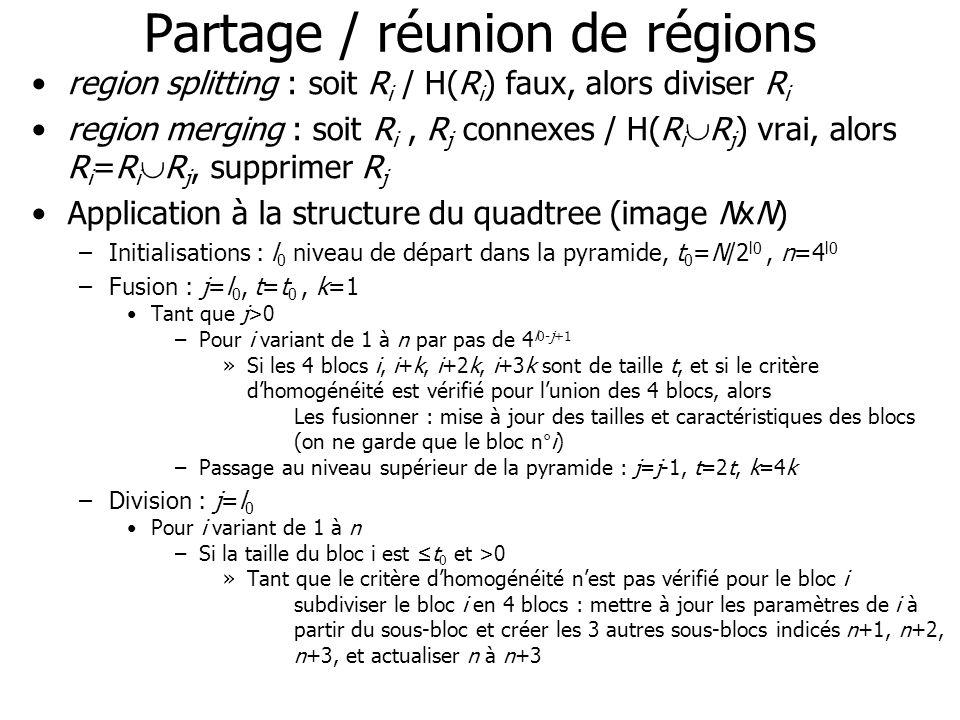 Partage / réunion de régions