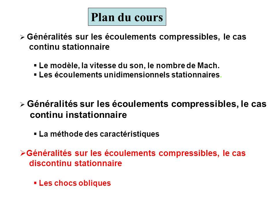 Plan du cours continu instationnaire continu stationnaire