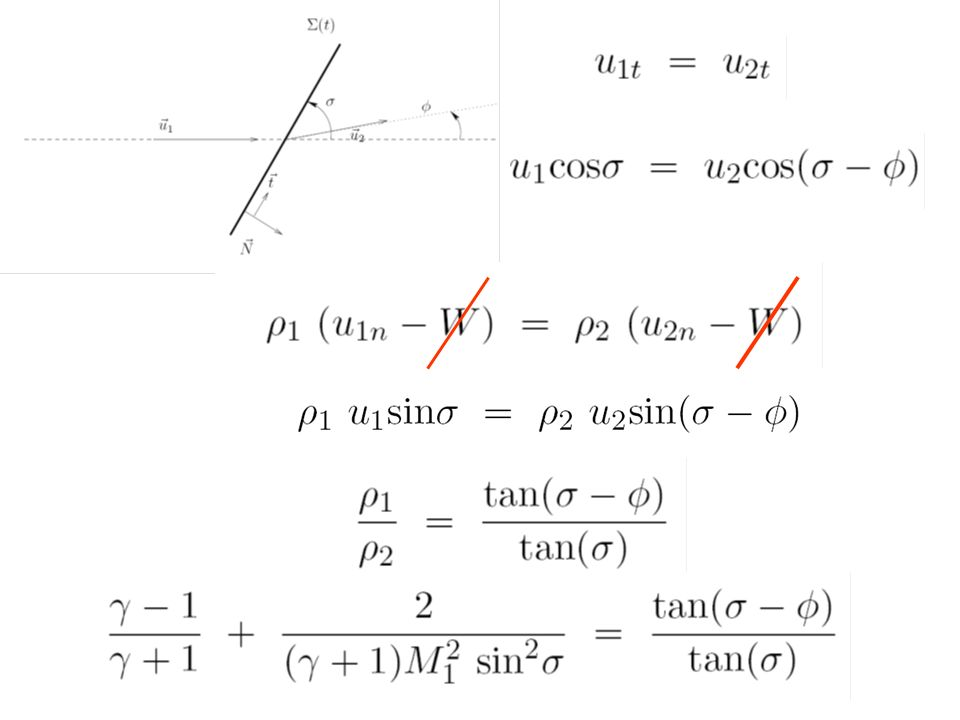 W=0 W=0 W=0