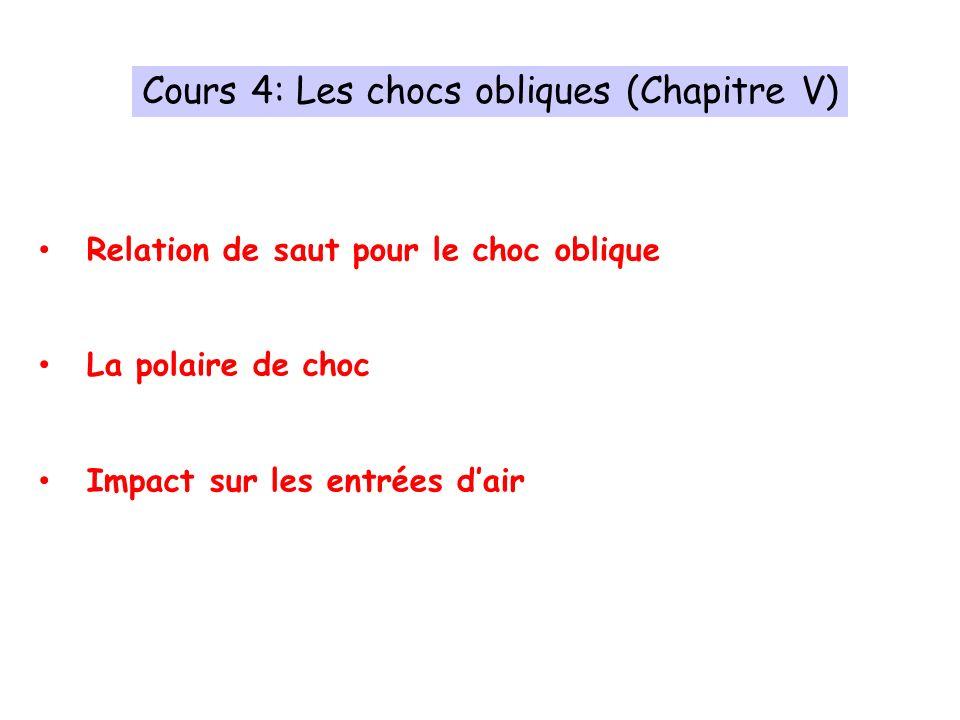 Cours 4: Les chocs obliques (Chapitre V)