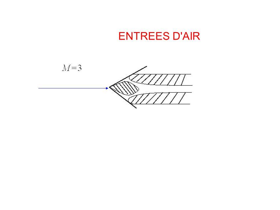 ENTREES D AIR