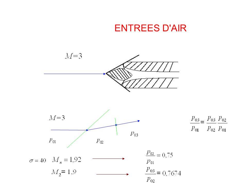 ENTREES D AIR ENTREES D AIR N=