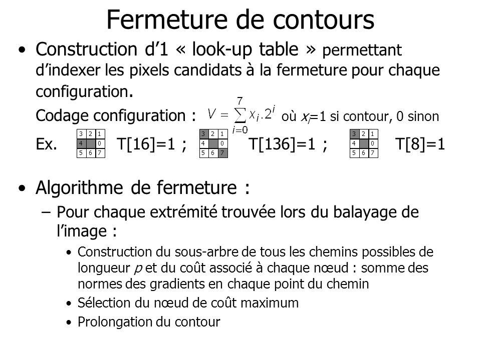 Fermeture de contours Construction d'1 « look-up table » permettant d'indexer les pixels candidats à la fermeture pour chaque configuration.