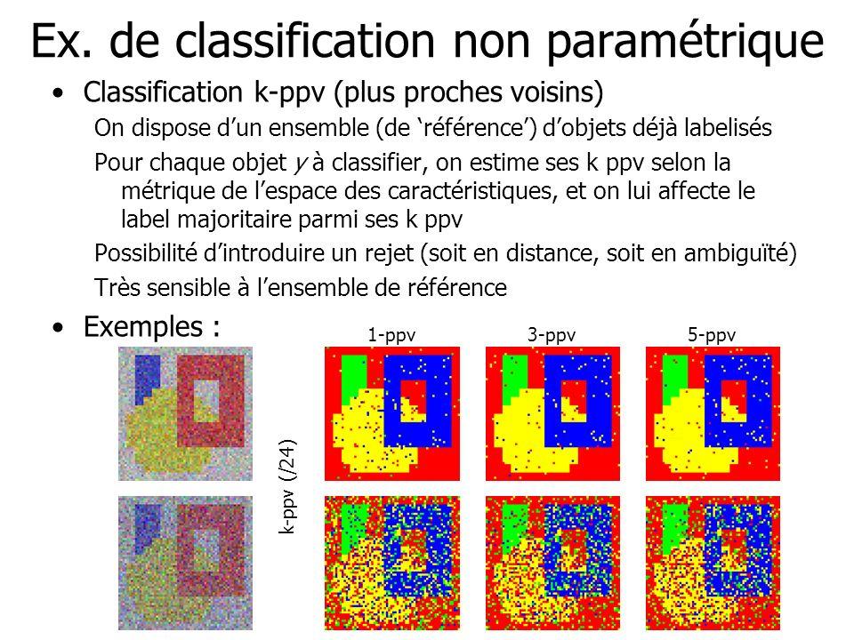 Ex. de classification non paramétrique