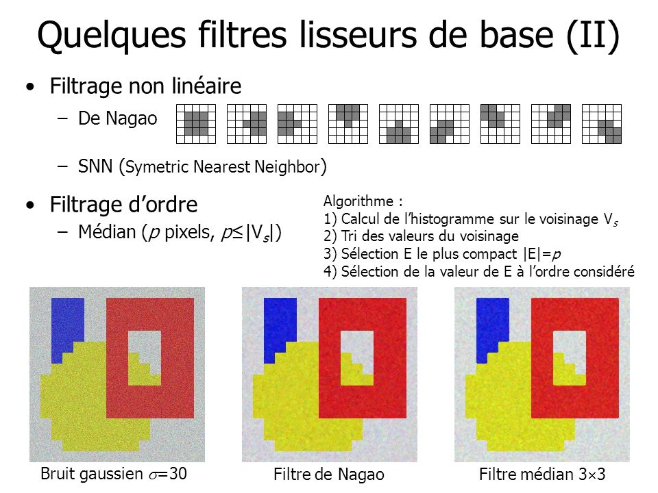 Quelques filtres lisseurs de base (II)
