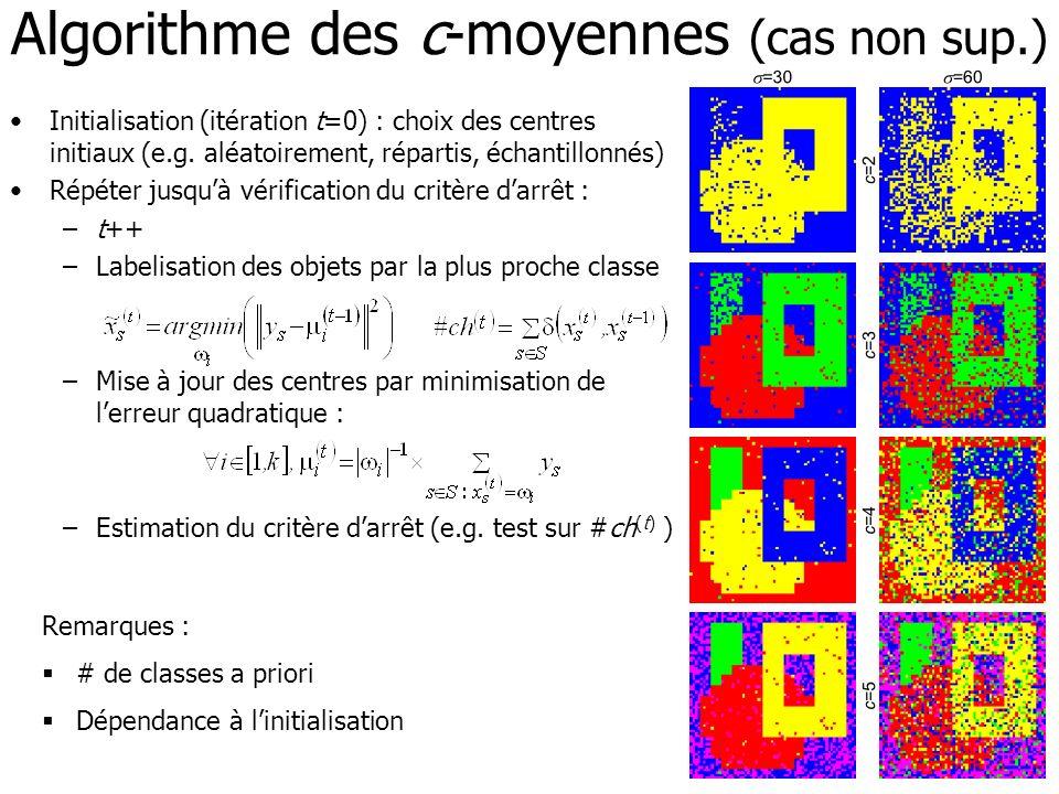 Algorithme des c-moyennes (cas non sup.)