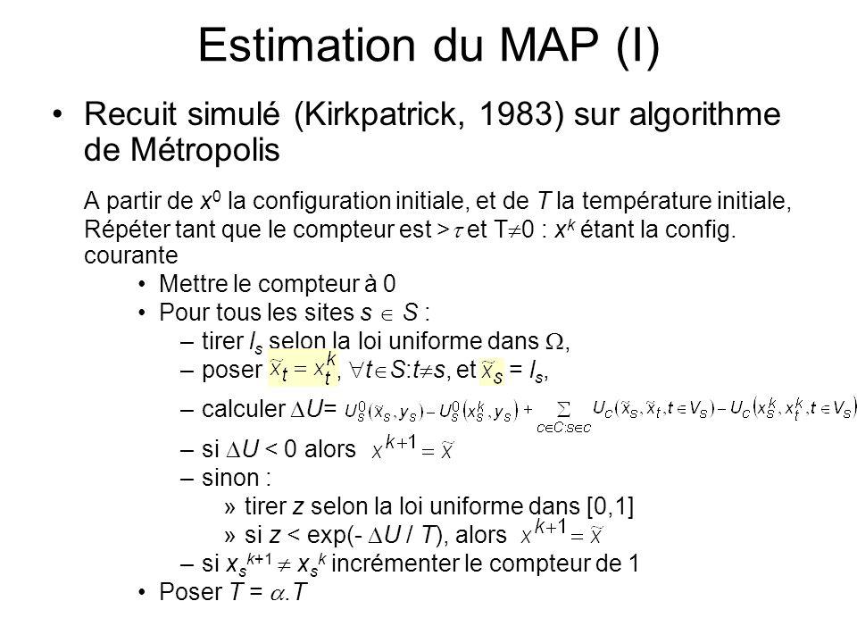 Estimation du MAP (I) Recuit simulé (Kirkpatrick, 1983) sur algorithme de Métropolis.
