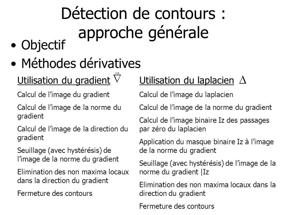 Détection de contours : approche générale