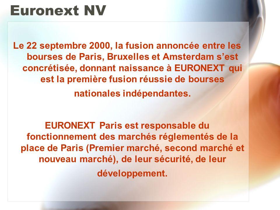 Euronext NV