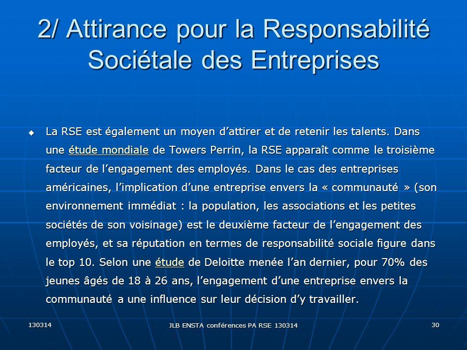2/ Attirance pour la Responsabilité Sociétale des Entreprises
