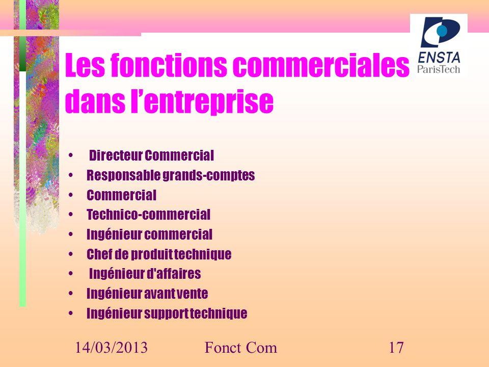 Les fonctions commerciales dans l'entreprise