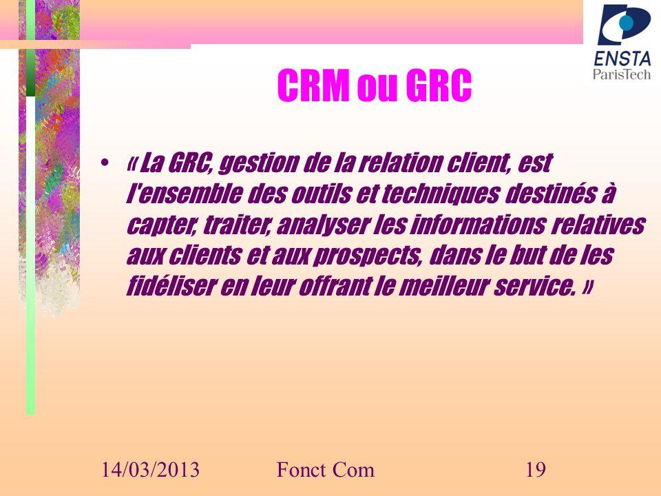 CRM ou GRC