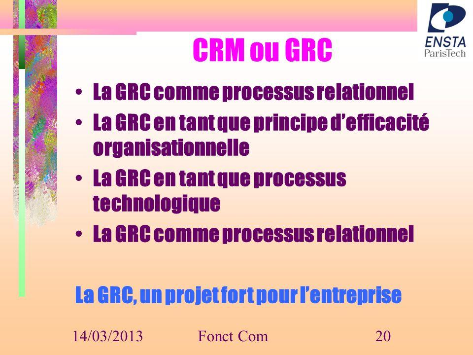 CRM ou GRC La GRC comme processus relationnel