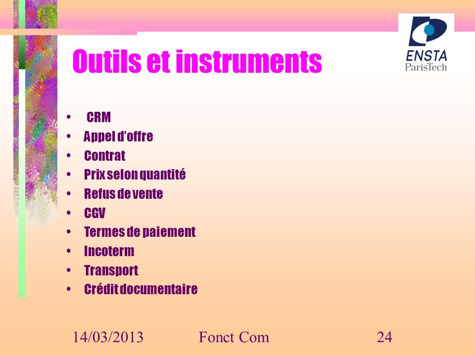 Outils et instruments 14/03/2013 Fonct Com CRM Appel d'offre Contrat