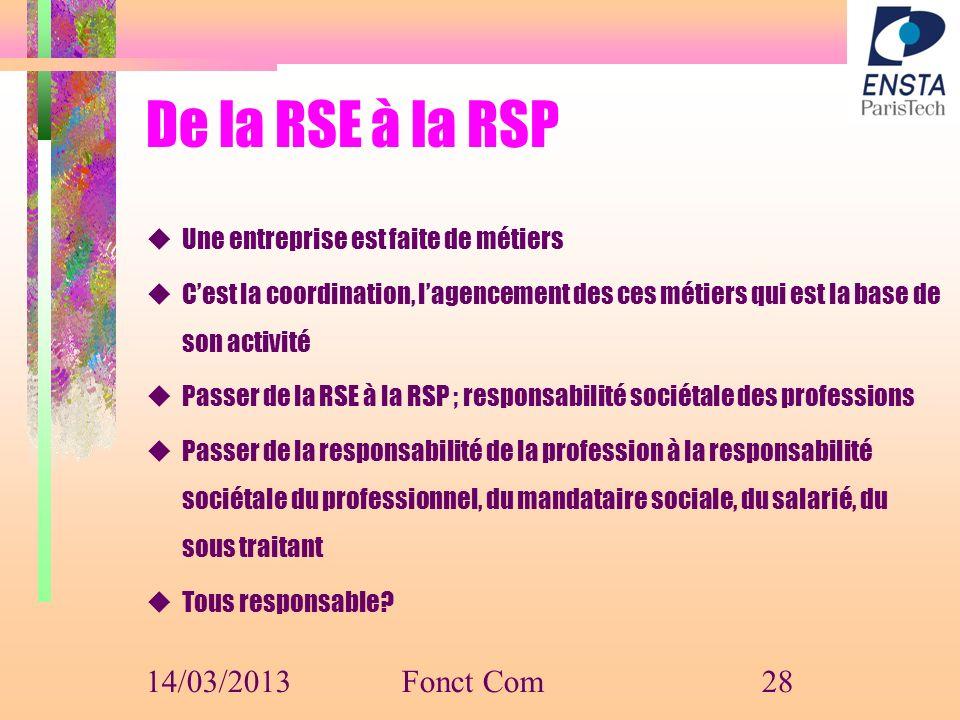 De la RSE à la RSP 14/03/2013 Fonct Com