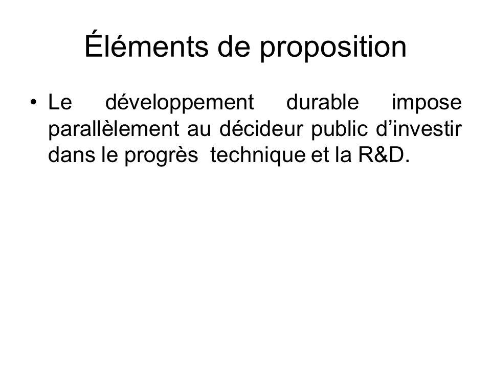 Éléments de proposition