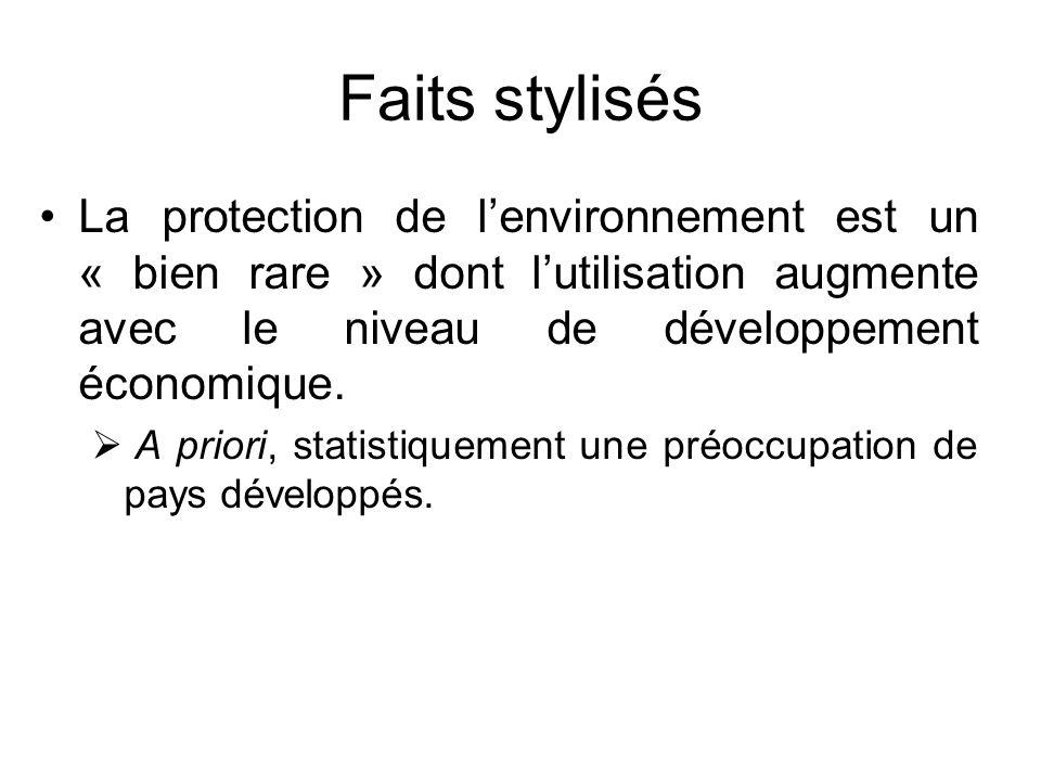 Faits stylisés La protection de l'environnement est un « bien rare » dont l'utilisation augmente avec le niveau de développement économique.