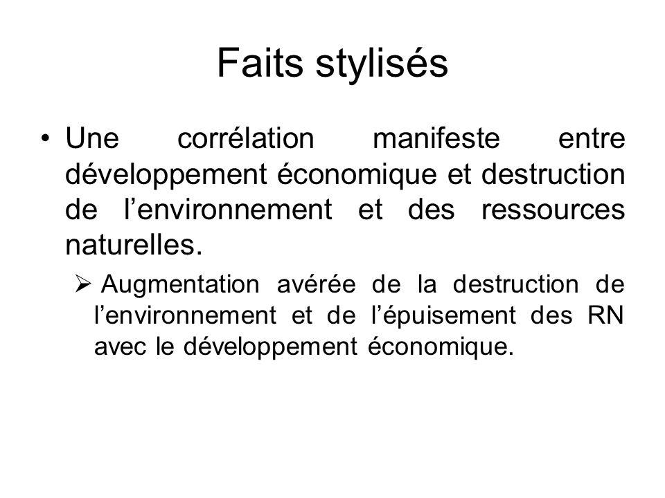 Faits stylisés Une corrélation manifeste entre développement économique et destruction de l'environnement et des ressources naturelles.