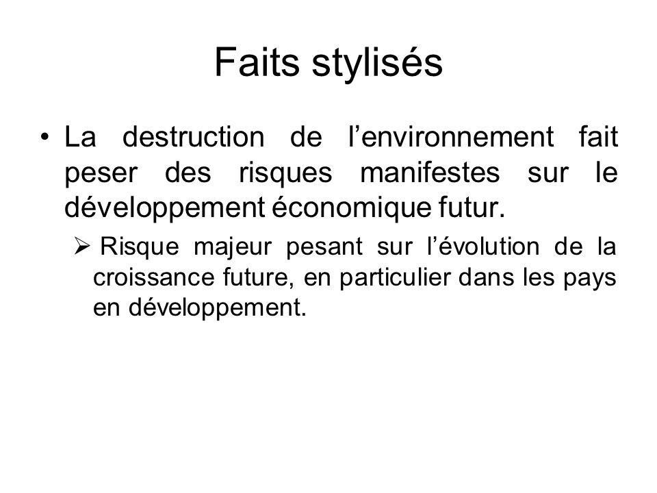 Faits stylisés La destruction de l'environnement fait peser des risques manifestes sur le développement économique futur.