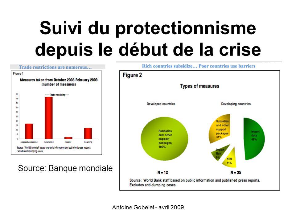 Suivi du protectionnisme depuis le début de la crise
