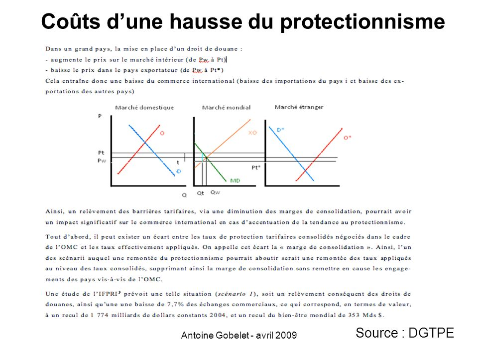 Coûts d'une hausse du protectionnisme