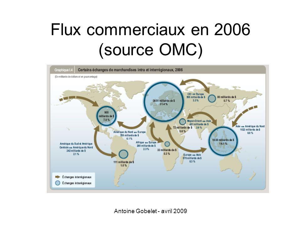 Flux commerciaux en 2006 (source OMC)