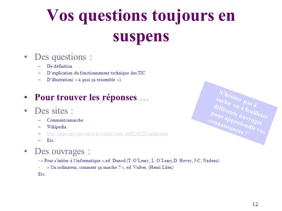 Vos questions toujours en suspens