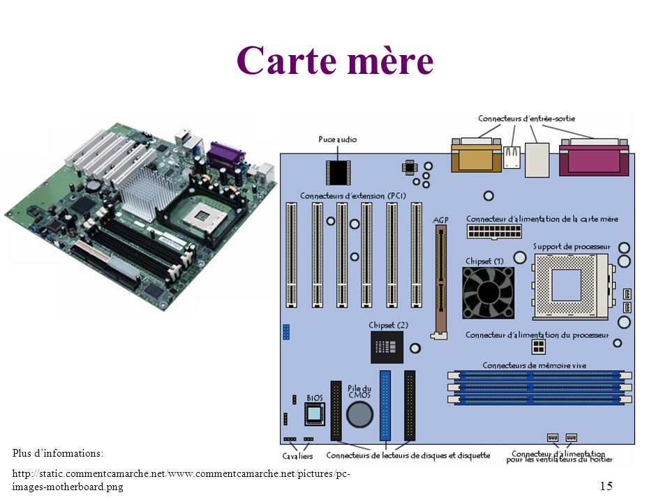 Carte mère Plus d'informations: