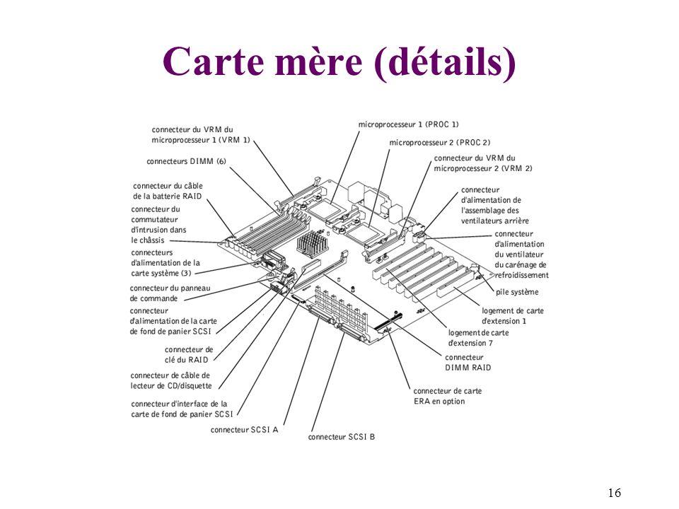 Carte mère (détails)