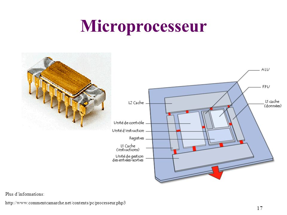 Microprocesseur Plus d'informations: