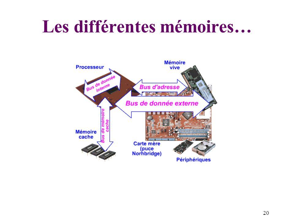 Les différentes mémoires…