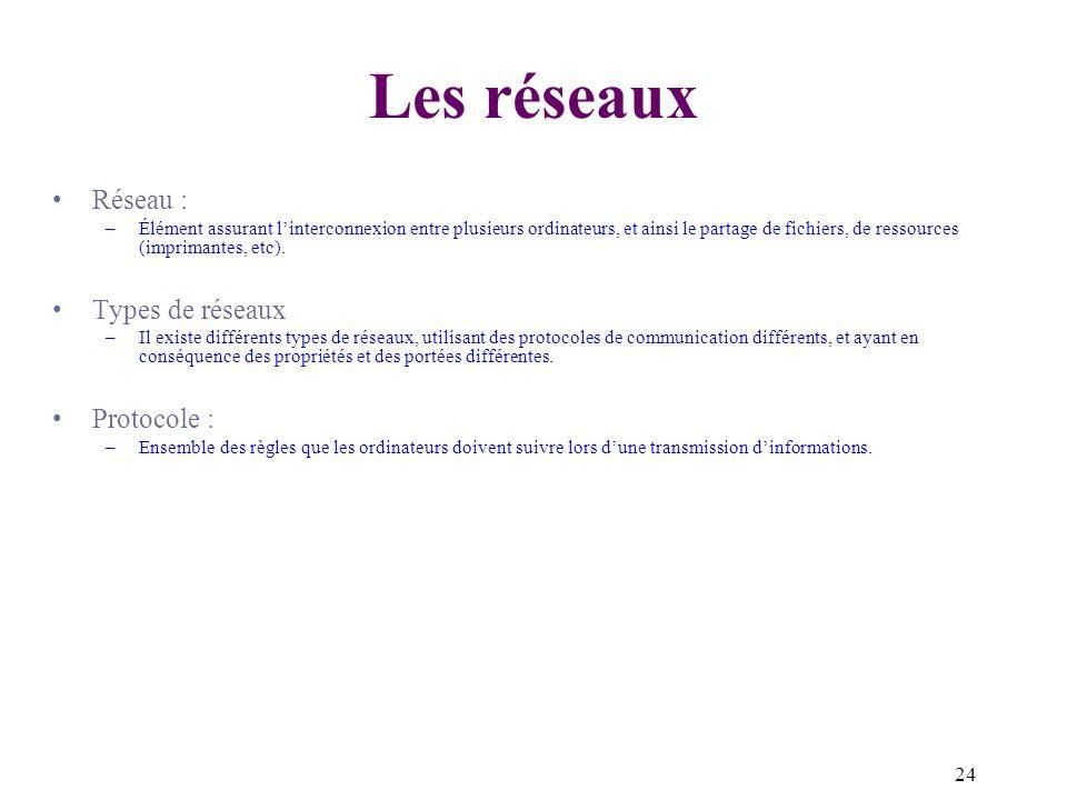 Les réseaux Réseau : Types de réseaux Protocole :