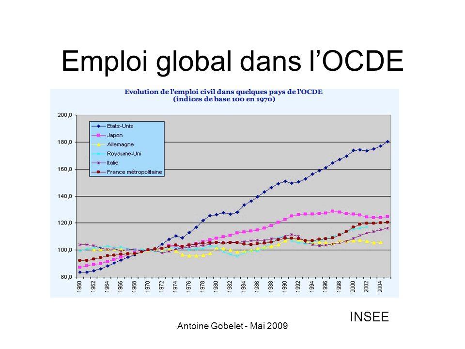 Emploi global dans l'OCDE