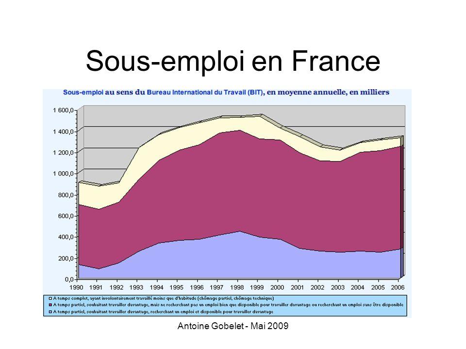 Sous-emploi en France Antoine Gobelet - Mai 2009