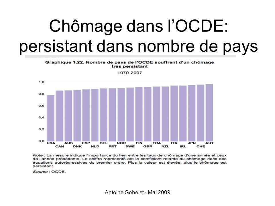 Chômage dans l'OCDE: persistant dans nombre de pays