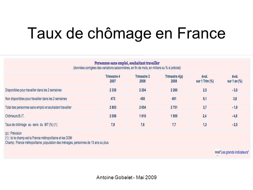Taux de chômage en France