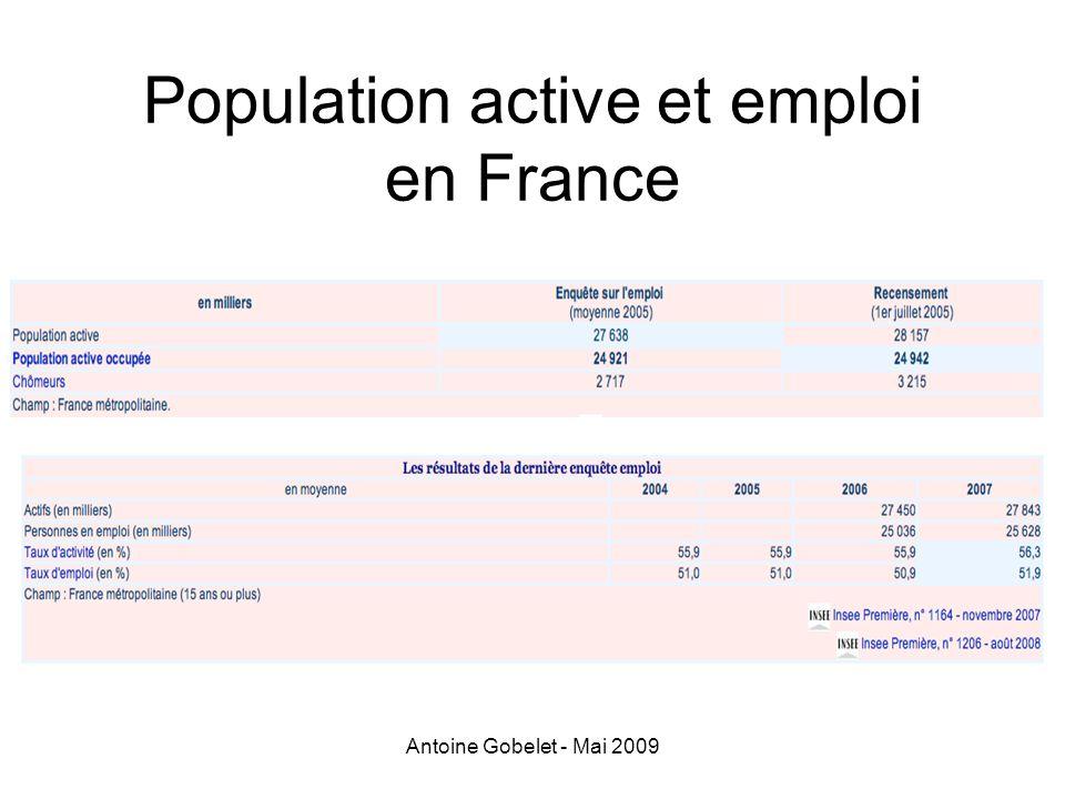 Population active et emploi en France