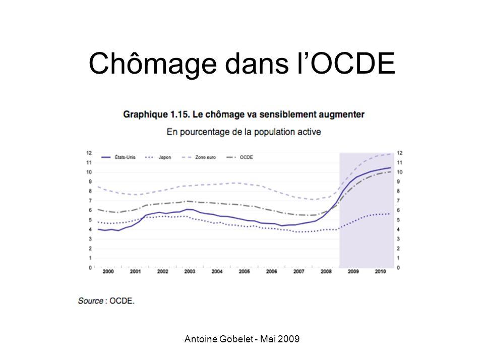 Chômage dans l'OCDE Antoine Gobelet - Mai 2009