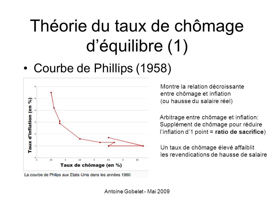 Théorie du taux de chômage d'équilibre (1)